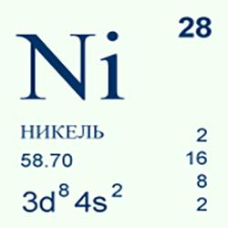 никель